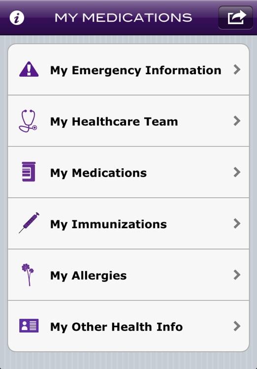 My Medications