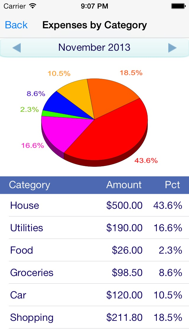 iaccount pro checkbook spending income and accounts tracker