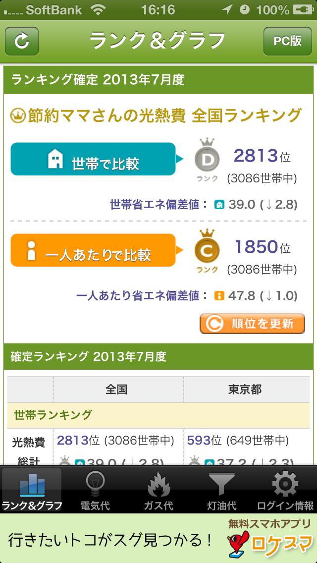 enervo(エネル簿) for iPhone ScreenShot0