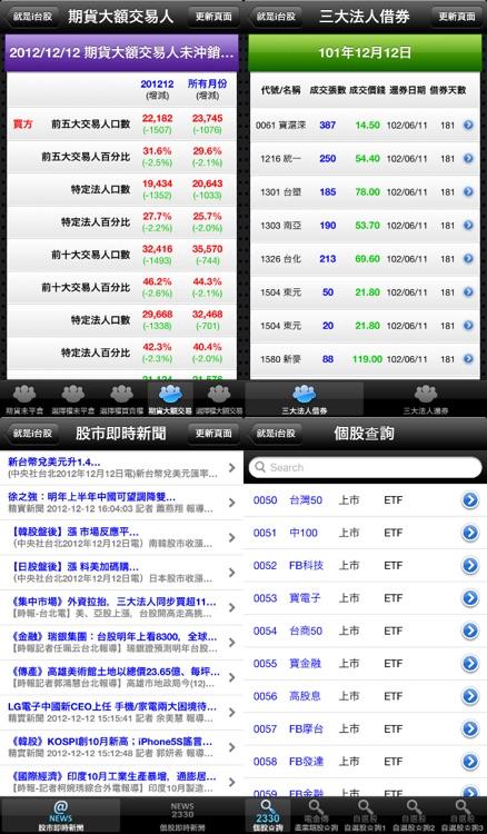 就是i台股PRO screenshot-3