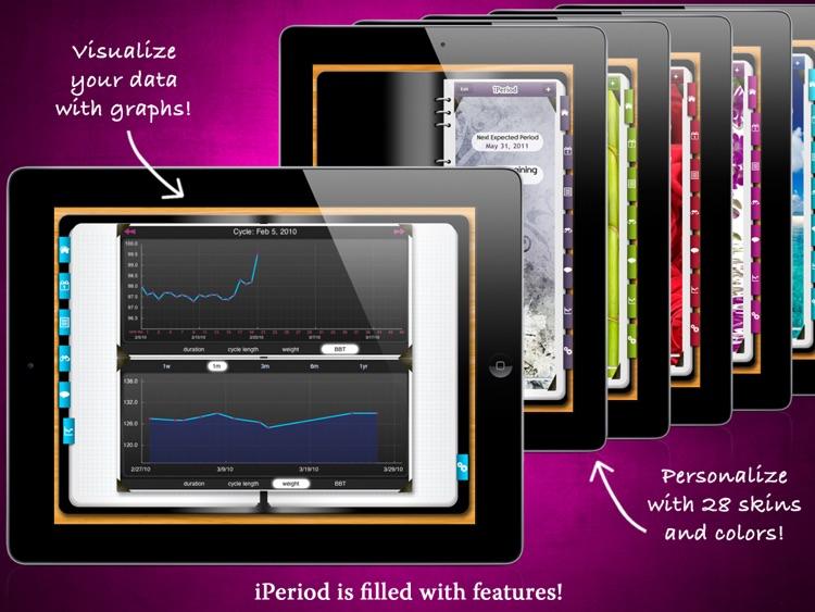 iPeriod Ultimate for iPad - Period Tracker / Menstrual Calendar screenshot-4