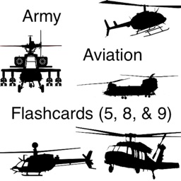 Army Aircraft Flashcards