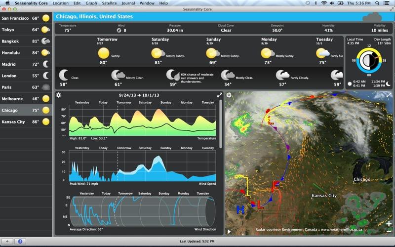 Seasonality Core Screenshot