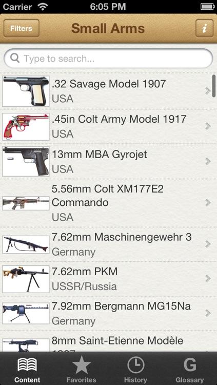 Twentieth-century Small Arms