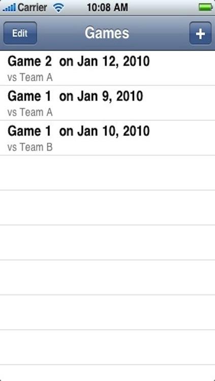 MyBaseball Pitching Stats