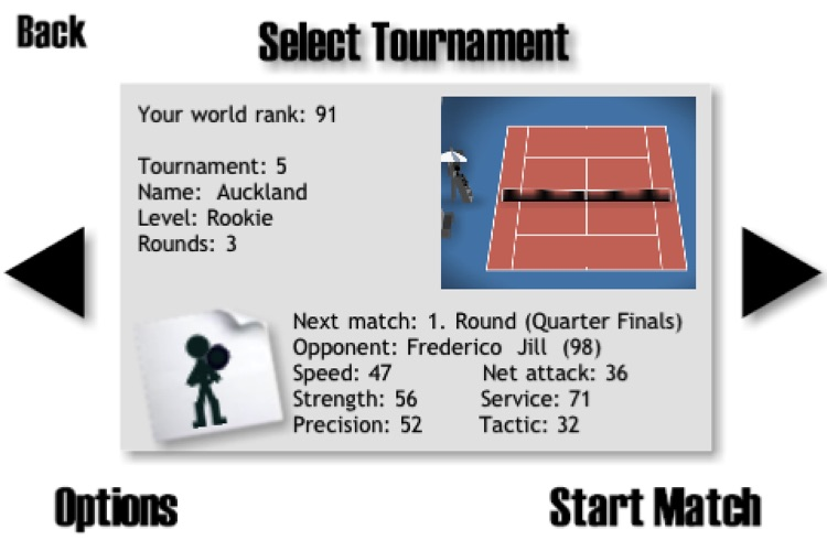 Tennis Tour screenshot-3