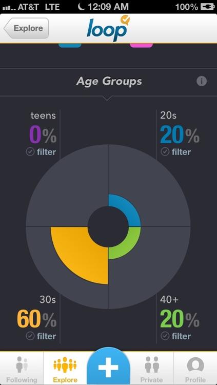 Loop - Social Polling screenshot-4
