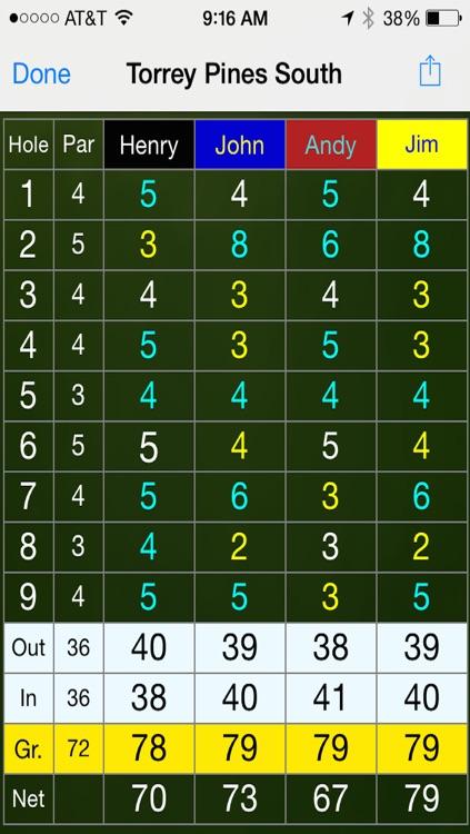 HoleInSome Golf Scorecard screenshot-4