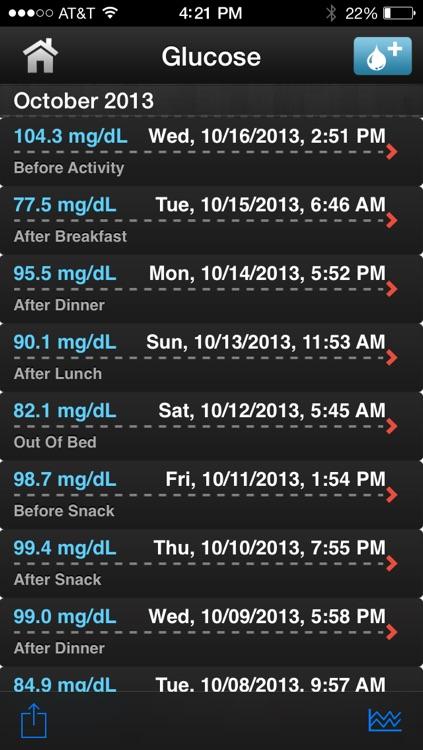 Diabetes App Lite - blood sugar control, glucose tracker and carb counter screenshot-4