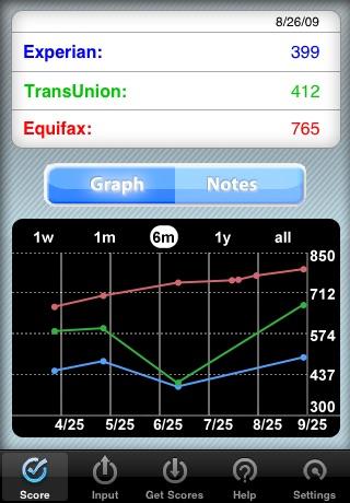 Credit Score Tracker Screenshot