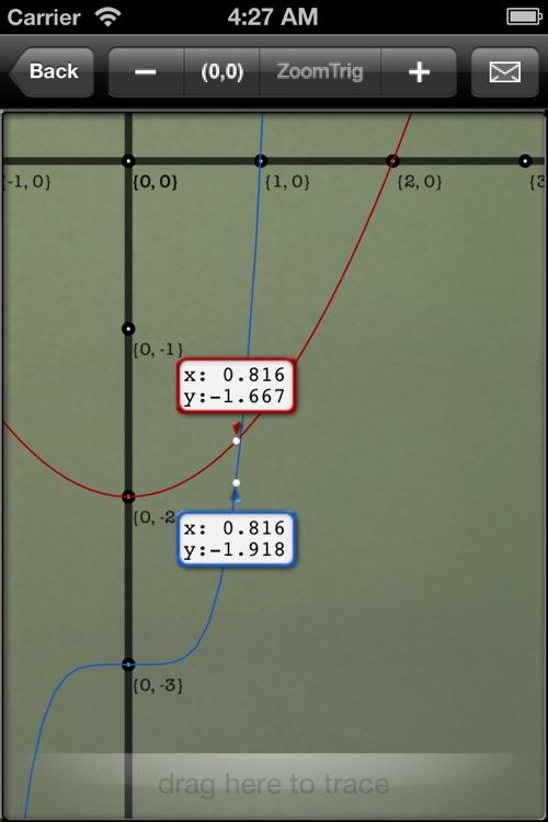 RK-83: Scientific Graphing Calculator