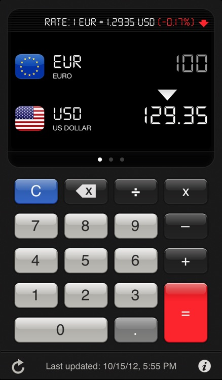 eCurrency -  Currency Converter & Calculator
