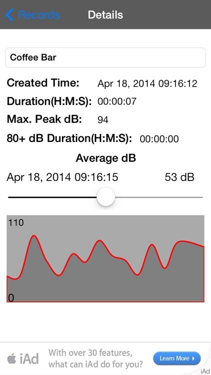 My Decibel Meter-Free
