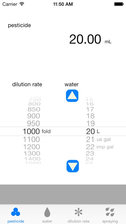 Agrochemical Calculator for iPhone