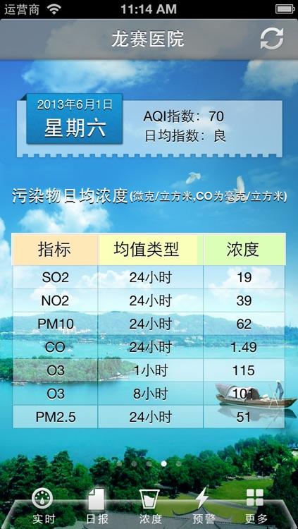 宁波空气质量