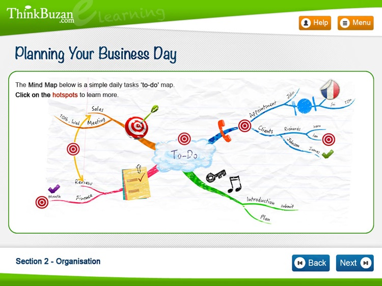 Mind Mapping for Core Business Skills
