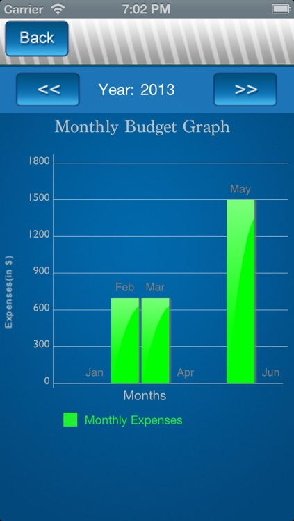 Budget Management screenshot-2