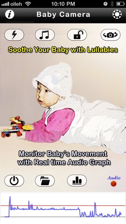 uBabyMonitor with Sleep Patterns