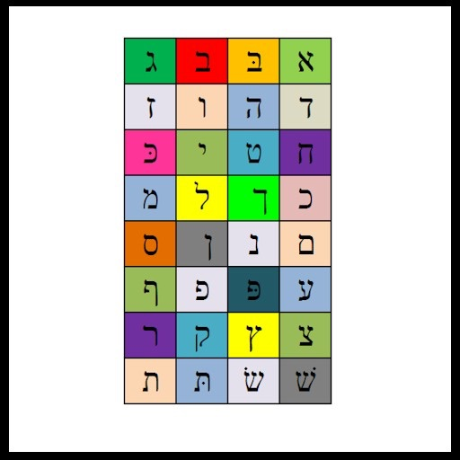Aleph-Bet Hebrew Alphabet