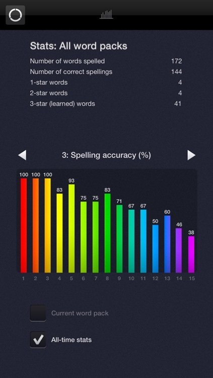 Spell to Learn - The English Language Spelling and Vocabulary Trainer screenshot-3