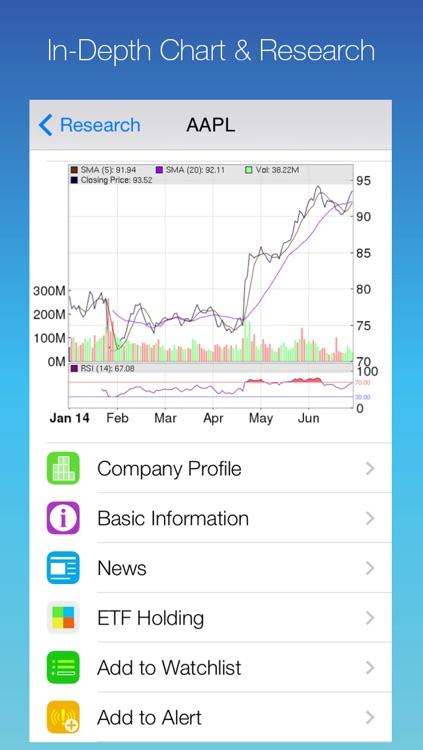 ScreenerPro: Find Your Own Stock Picks by Screening the Market with Customized Fundamental and Technical Patterns and Filters; Research and Monitor Your Pick with Real-Time Quote, Chart Reading, and Price Alert Push Notification; Cloud Sync Supported screenshot-4