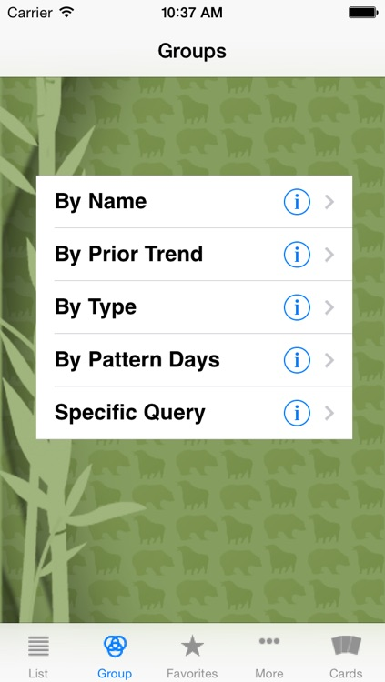 Candice Japanese Candlesticks Index screenshot-3