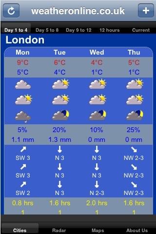 WeatherOnline screenshot-4