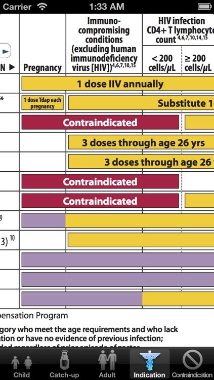 CDC Vaccine Schedule for Adults & Children screenshot-3