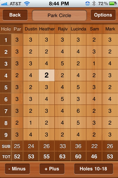Golf Scorecards