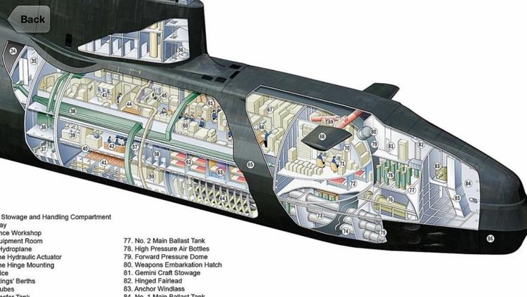 Submarines of the World screenshot-4