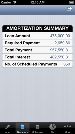 amortization on the app store