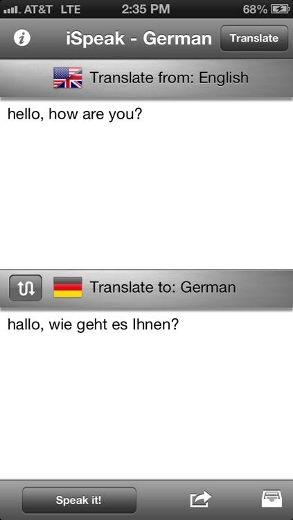 iSpeak German