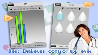 Best Diabetes Control Lite Screenshot on iOS