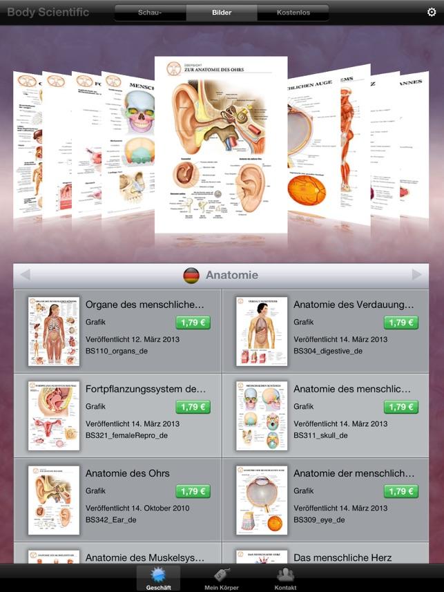 Body Scientific Charts and Books 12+