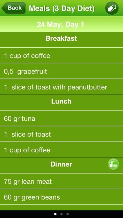 Easy Diet App