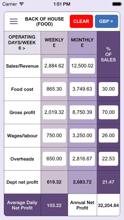 Food & Beverage Business Costing (made simple)