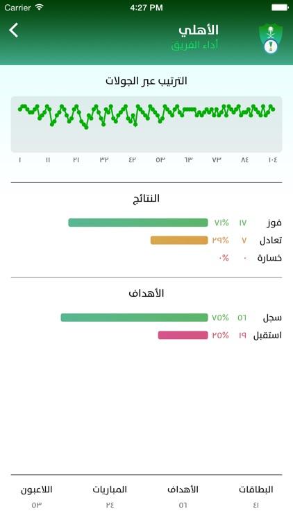 Saudi Matches - مباريات screenshot-3