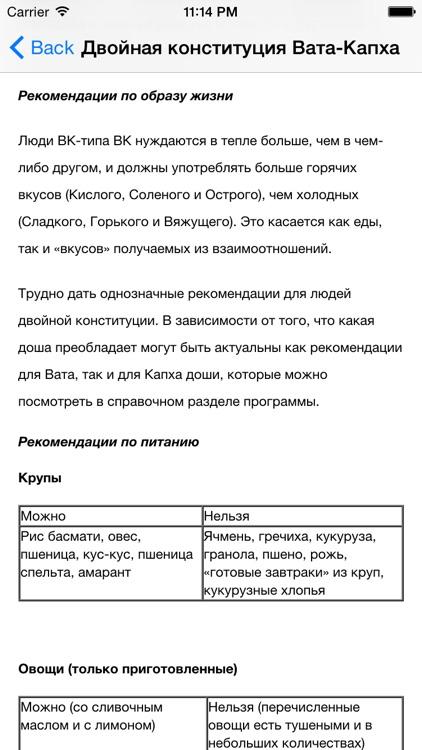 Карманный справочник Аюрведы