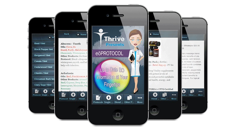 eoPROTOCOL doTERRA Smart App