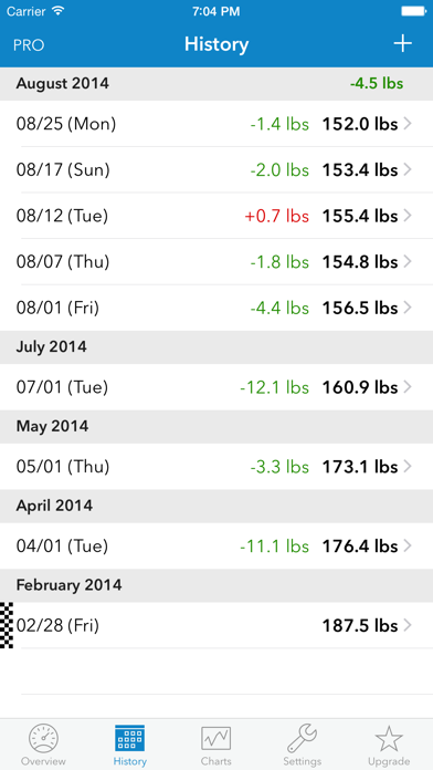WeightDrop – Weight Tracker and BMI Control Tool for Weight Loss - Get Fit & Lose Weight screenshot