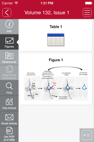 Screenshot of Journal of Neurochemistry