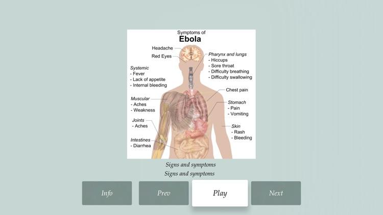 Ebola Virus Info