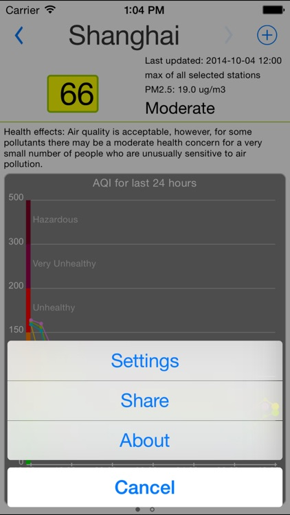 Air Quality China