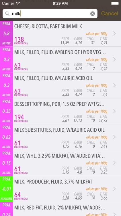 Kalorix Pro Nutrition Database; Fitness, Calorie, Diet, BMI Calculators; Acidic, Alkaline Foods