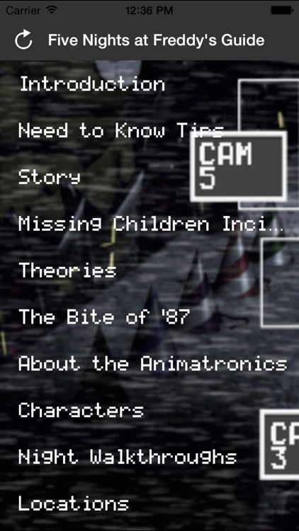 Cheats and Tips: Five Nights at Freddy's Edition