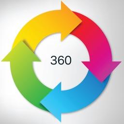 Pano 360
