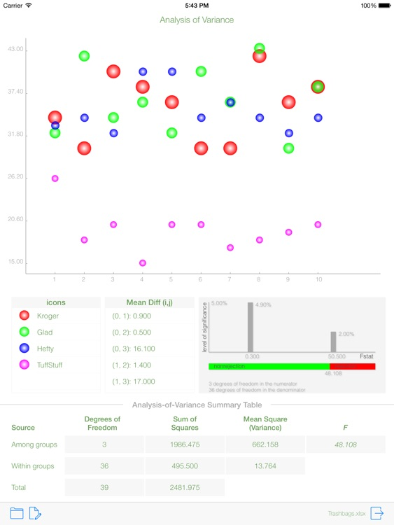 DataStat - data analysis and statistics with 3D plot free