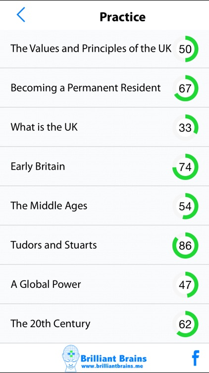 Life in the UK : Citizenship Test Lite