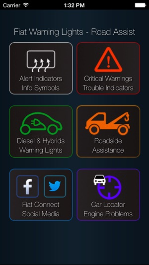 App For Fiat Cars Fiat Warning Lights Road Assistance Car