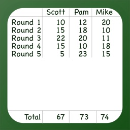 Easy Score Keeper for Board and Card Games